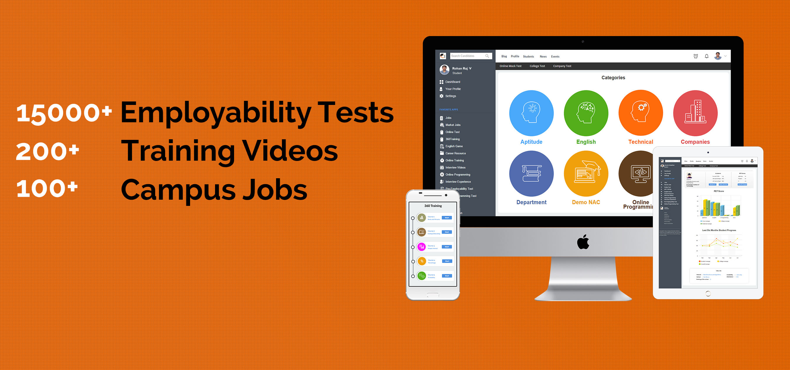 15000+ Employability Tests, 200+ Training Videos, 100+ Campus Jobs